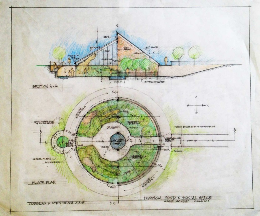 sustainable tropical food production, open source food, open source sustainability, free-shared architecture, free-shared food designs, One Community, sustainable living, ecological living, green living, the new earth, the New Golden Age, eco-artistic, beautiful living